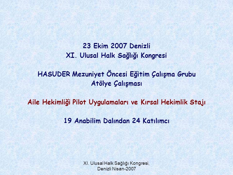 XI.Ulusal Halk Sağlığı Kongresi, Denizli Nisan-2007 Ne yapmalı.