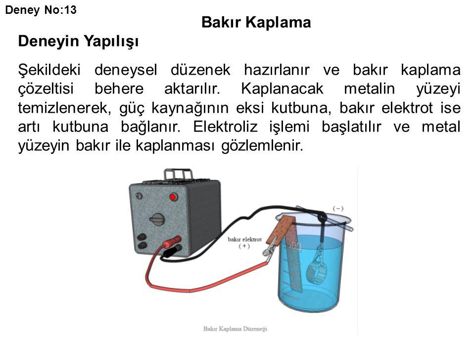 Deney No:13 Bakır Kaplama Deneyin Yapılışı Şekildeki deneysel düzenek hazırlanır ve bakır kaplama çözeltisi behere aktarılır.