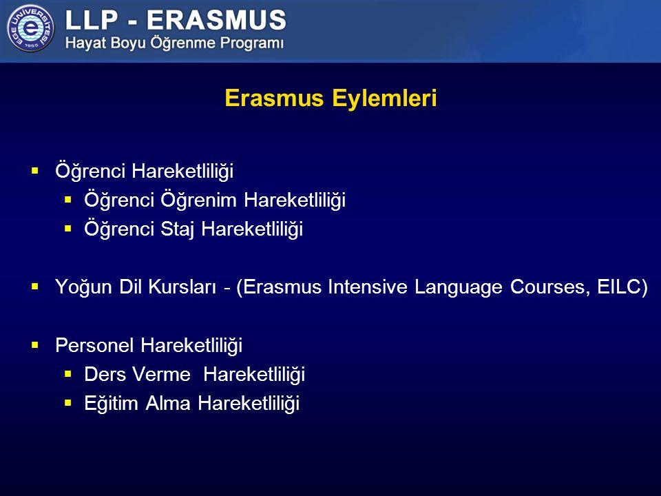 Erasmus Eylemleri  Öğrenci Hareketliliği  Öğrenci Öğrenim Hareketliliği  Öğrenci Staj Hareketliliği  Yoğun Dil Kursları - (Erasmus Intensive Language Courses, EILC)  Personel Hareketliliği  Ders Verme Hareketliliği  Eğitim Alma Hareketliliği