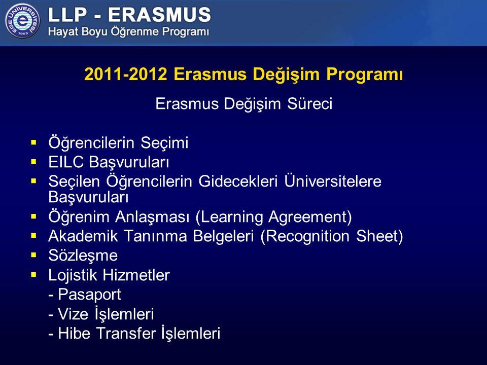 2011-2012 Erasmus Değişim Programı Erasmus Değişim Süreci  Öğrencilerin Seçimi  EILC Başvuruları  Seçilen Öğrencilerin Gidecekleri Üniversitelere Başvuruları  Öğrenim Anlaşması (Learning Agreement)  Akademik Tanınma Belgeleri (Recognition Sheet)  Sözleşme  Lojistik Hizmetler - Pasaport - Vize İşlemleri - Hibe Transfer İşlemleri