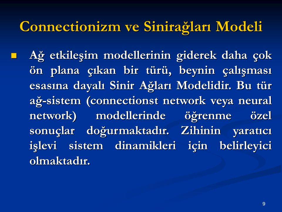9 Connectionizm ve Sinirağları Modeli Ağ etkileşim modellerinin giderek daha çok ön plana çıkan bir türü, beynin çalışması esasına dayalı Sinir Ağları Modelidir.