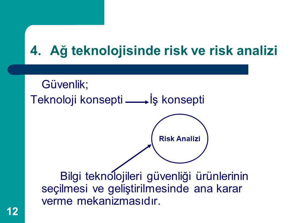 12 4.Ağ teknolojisinde risk ve risk analizi Güvenlik; Teknoloji konseptiİş konsepti Bilgi teknolojileri güvenliği ürünlerinin seçilmesi ve geliştirilm