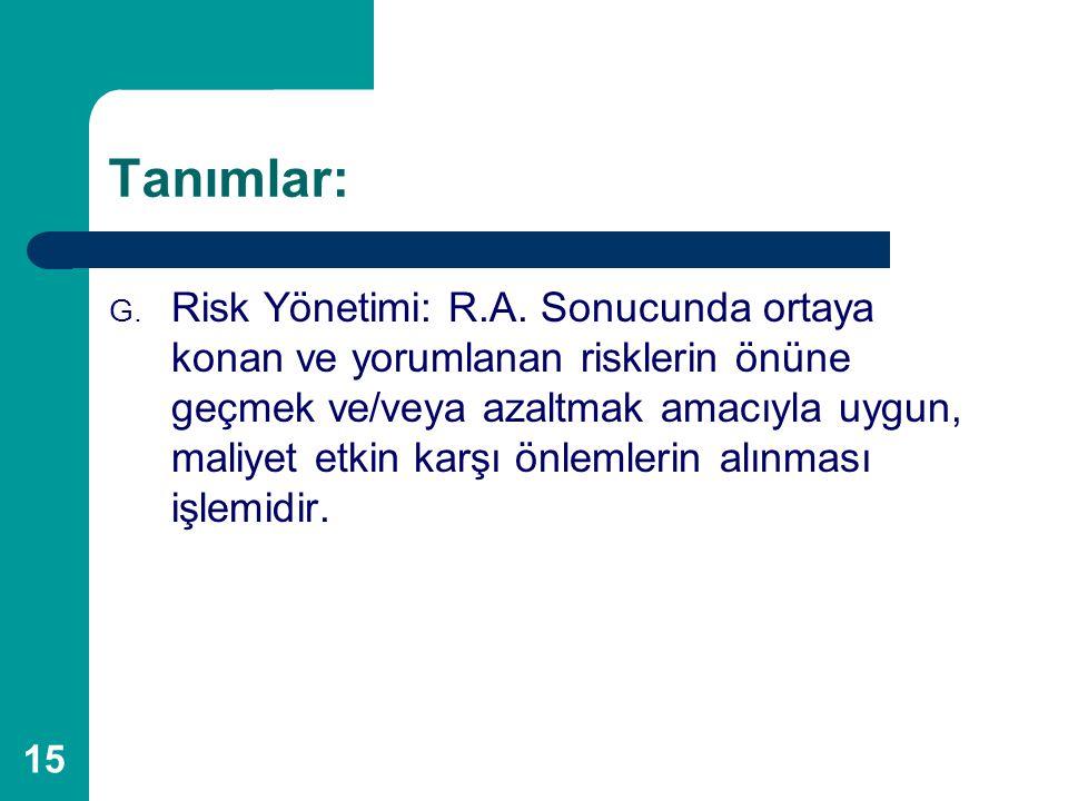 15 Tanımlar: G. Risk Yönetimi: R.A. Sonucunda ortaya konan ve yorumlanan risklerin önüne geçmek ve/veya azaltmak amacıyla uygun, maliyet etkin karşı ö
