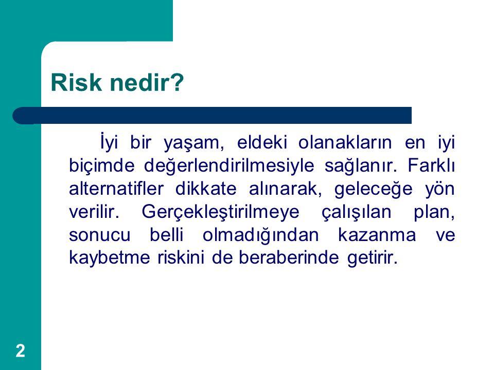 3 Risk; Kişinin sakınmak istediği zararın elemanıdır.