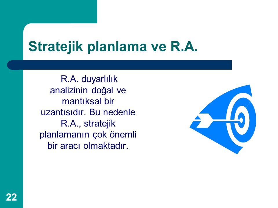 22 Stratejik planlama ve R.A. R.A. duyarlılık analizinin doğal ve mantıksal bir uzantısıdır. Bu nedenle R.A., stratejik planlamanın çok önemli bir ara
