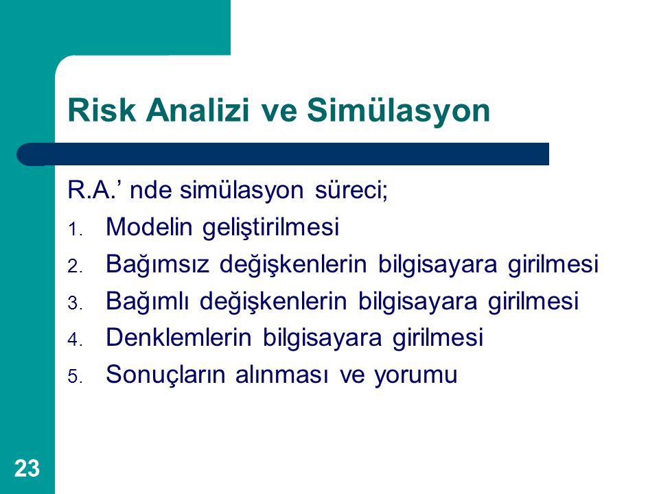 23 Risk Analizi ve Simülasyon R.A.' nde simülasyon süreci; 1. Modelin geliştirilmesi 2. Bağımsız değişkenlerin bilgisayara girilmesi 3. Bağımlı değişk