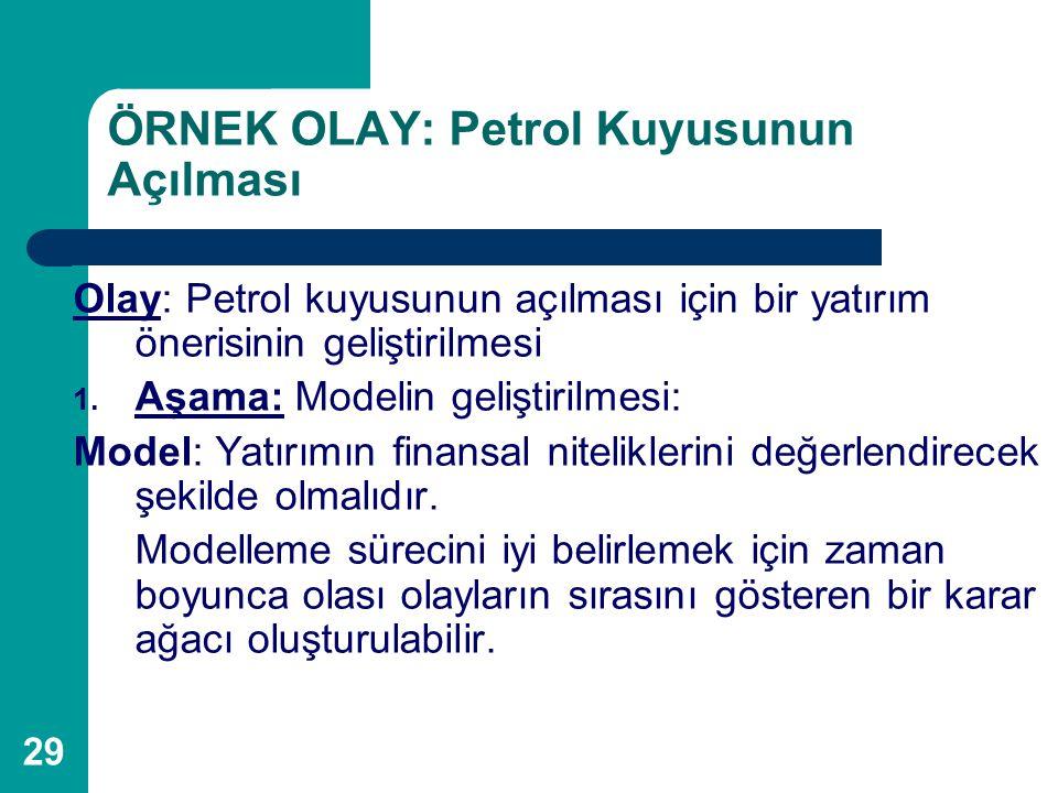 29 ÖRNEK OLAY: Petrol Kuyusunun Açılması Olay: Petrol kuyusunun açılması için bir yatırım önerisinin geliştirilmesi 1. Aşama: Modelin geliştirilmesi: