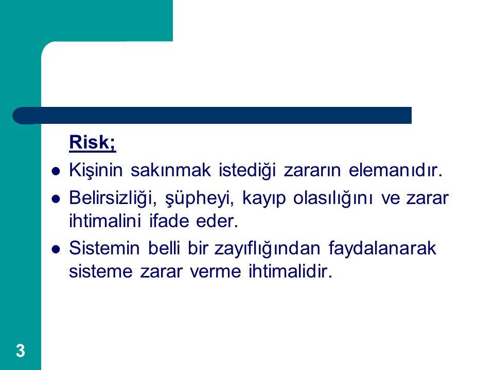 3 Risk; Kişinin sakınmak istediği zararın elemanıdır. Belirsizliği, şüpheyi, kayıp olasılığını ve zarar ihtimalini ifade eder. Sistemin belli bir zayı