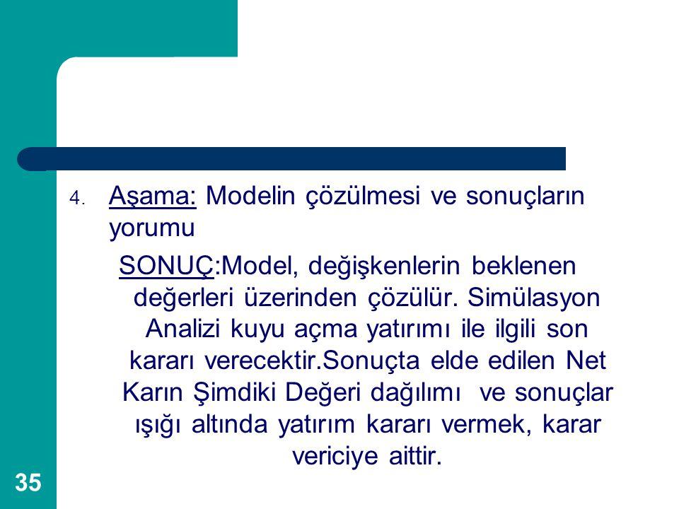 35 4. Aşama: Modelin çözülmesi ve sonuçların yorumu SONUÇ:Model, değişkenlerin beklenen değerleri üzerinden çözülür. Simülasyon Analizi kuyu açma yatı