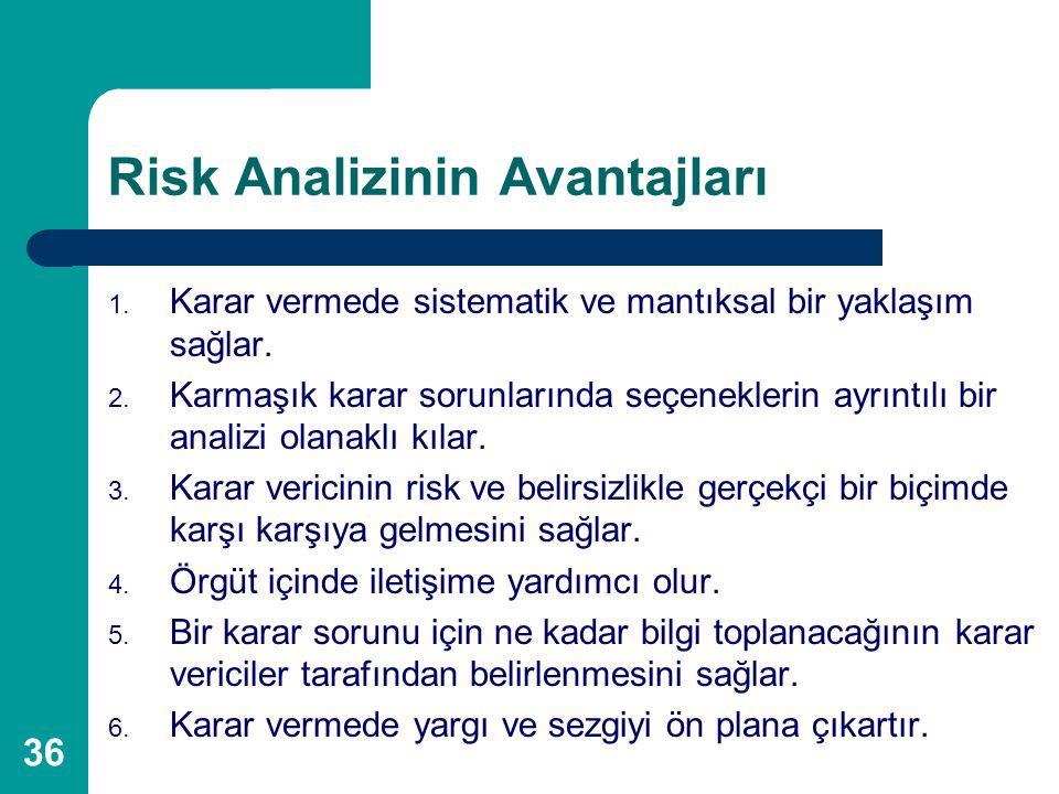 36 Risk Analizinin Avantajları 1. Karar vermede sistematik ve mantıksal bir yaklaşım sağlar. 2. Karmaşık karar sorunlarında seçeneklerin ayrıntılı bir