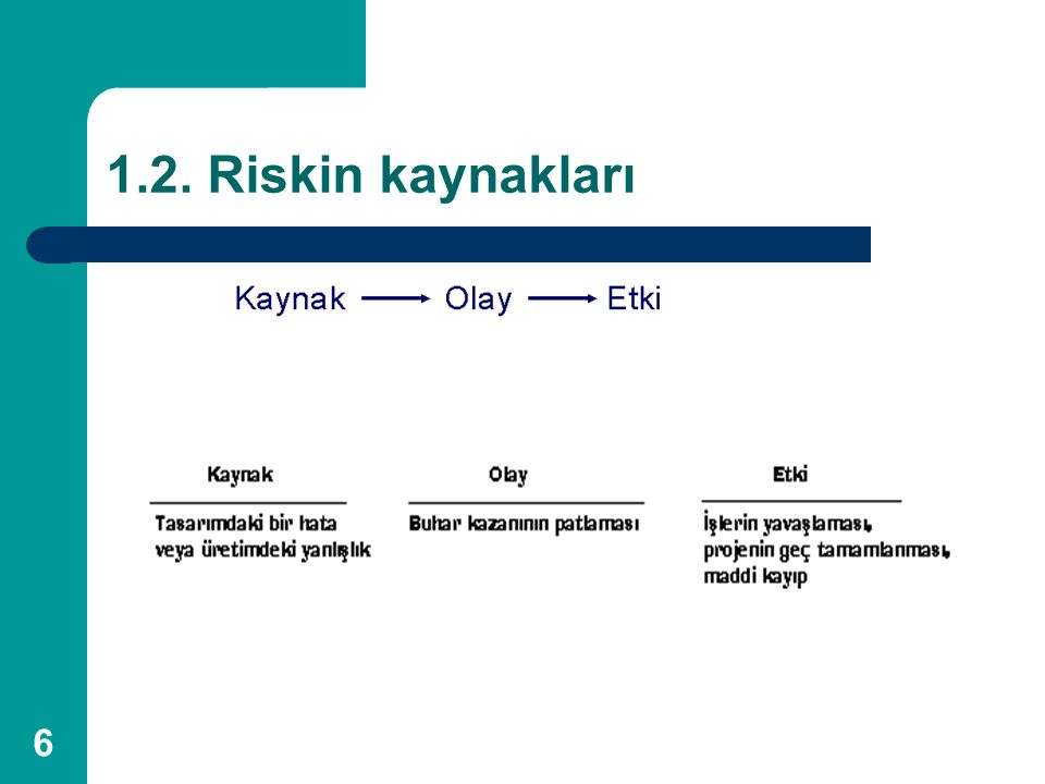 7 1.3. Riskin genel olarak sınıflandırılması