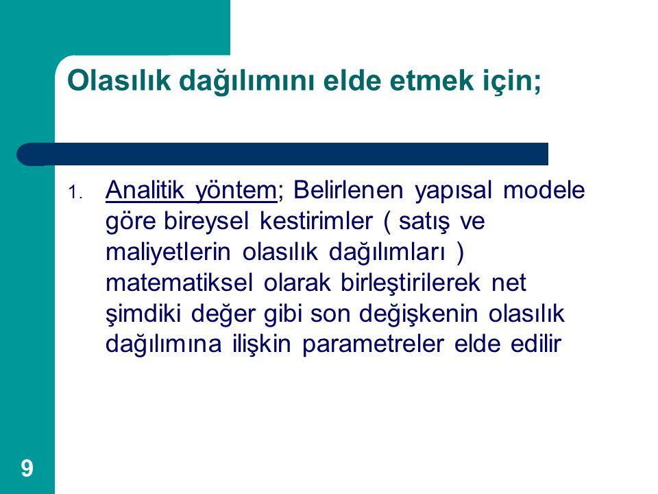 9 Olasılık dağılımını elde etmek için; 1. Analitik yöntem; Belirlenen yapısal modele göre bireysel kestirimler ( satış ve maliyetlerin olasılık dağılı