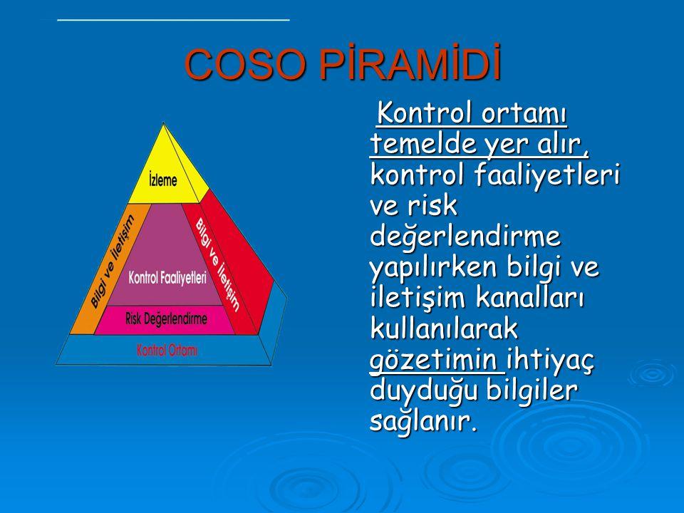 COSO PİRAMİDİ Kontrol ortamı temelde yer alır, kontrol faaliyetleri ve risk değerlendirme yapılırken bilgi ve iletişim kanalları kullanılarak gözetimi