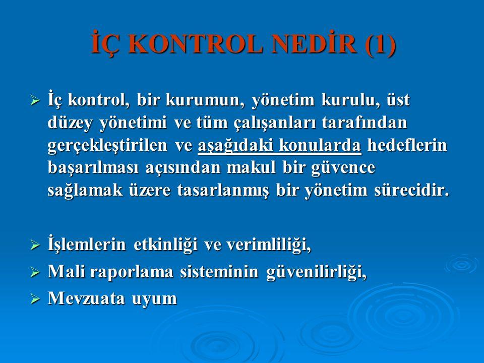 İÇ KONTROL NEDİR (1)  İç kontrol, bir kurumun, yönetim kurulu, üst düzey yönetimi ve tüm çalışanları tarafından gerçekleştirilen ve aşağıdaki konular