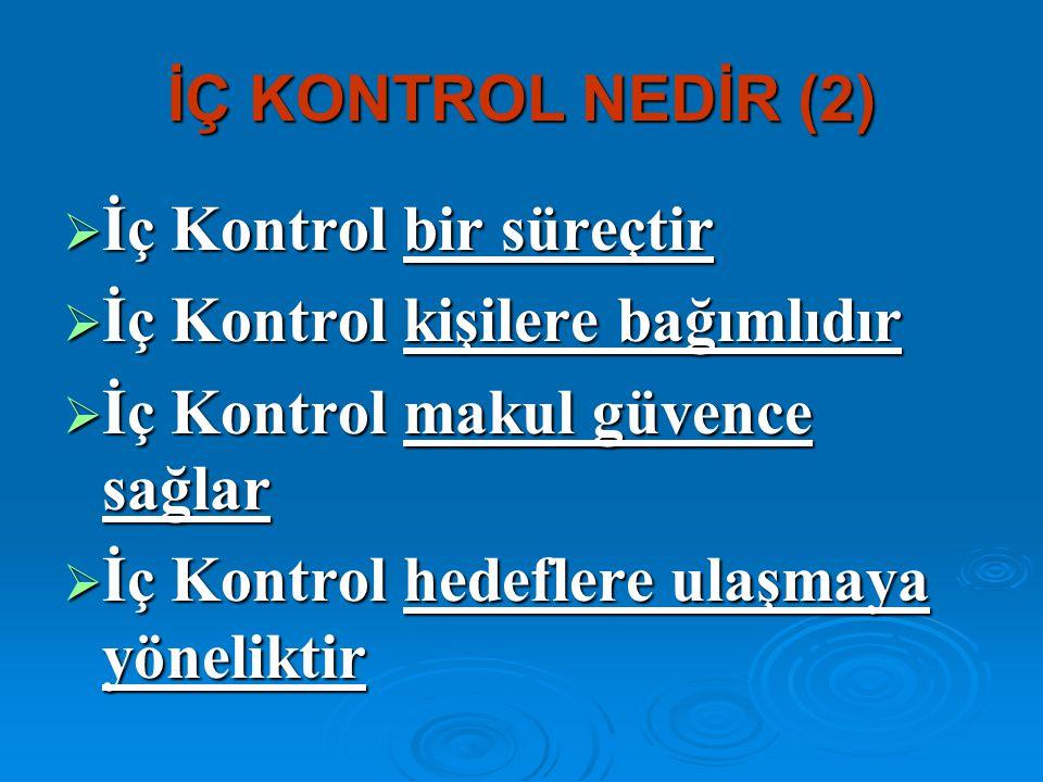 COSO İÇ KONTROL MODELİ  COSO Raporuna göre, iç kontrol sistemi birbiriyle ilişkili beş unsurdan meydana gelir: Kontrol OrtamıKontrol Ortamı Risk DeğerlendirmeRisk Değerlendirme Kontrol FaaliyetleriKontrol Faaliyetleri Bilgi ve İletişimBilgi ve İletişim Gözetim (İzleme)Gözetim (İzleme)