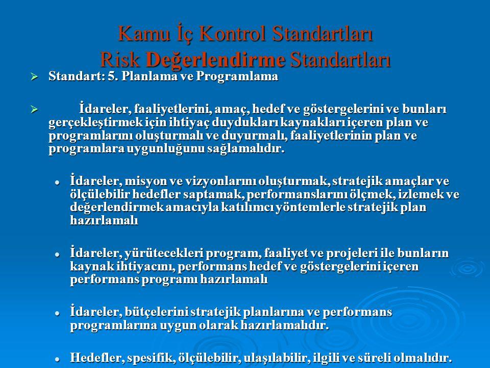 Kamu İç Kontrol Standartları Risk Değerlendirme Standartları  Standart: 5. Planlama ve Programlama  İdareler, faaliyetlerini, amaç, hedef ve gösterg