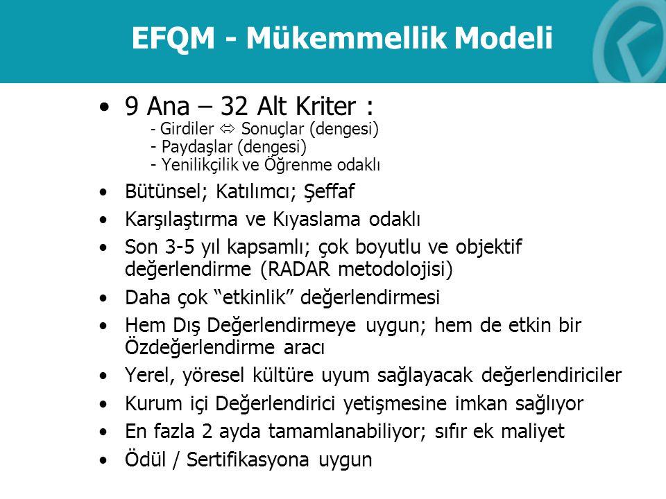 EFQM - Mükemmellik Modeli 9 Ana – 32 Alt Kriter : - Girdiler  Sonuçlar (dengesi) - Paydaşlar (dengesi) - Yenilikçilik ve Öğrenme odaklı Bütünsel; Kat