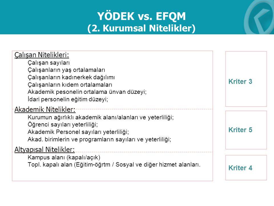 YÖDEK vs. EFQM (2. Kurumsal Nitelikler) Çalışan Nitelikleri: Çalışan sayıları Çalışanların yaş ortalamaları Çalışanların kadınerkek dağılımı Çalışanla