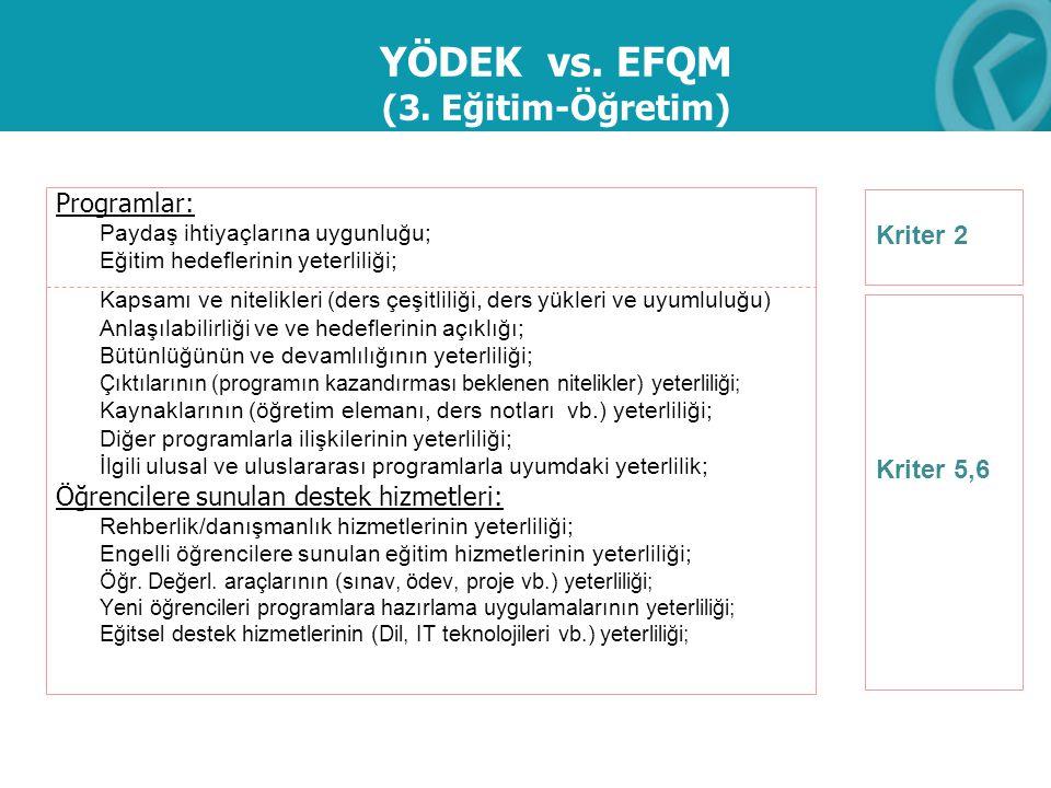 YÖDEK vs. EFQM (3. Eğitim-Öğretim) Programlar: Paydaş ihtiyaçlarına uygunluğu; Eğitim hedeflerinin yeterliliği; Kapsamı ve nitelikleri (ders çeşitlili