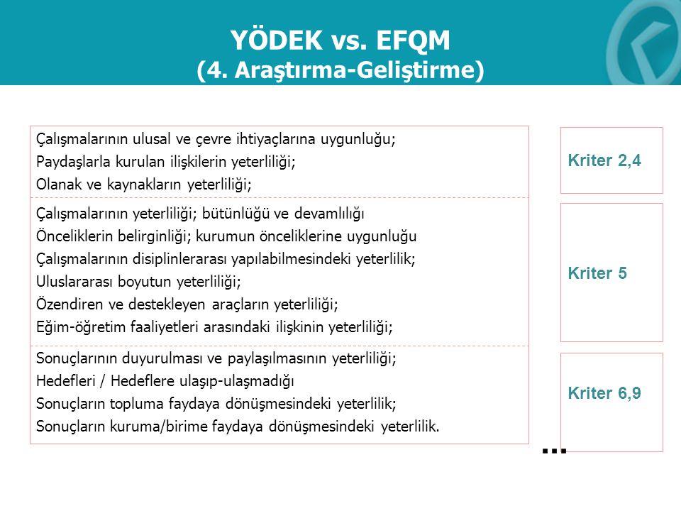YÖDEK vs. EFQM (4. Araştırma-Geliştirme) Çalışmalarının ulusal ve çevre ihtiyaçlarına uygunluğu; Paydaşlarla kurulan ilişkilerin yeterliliği; Olanak v