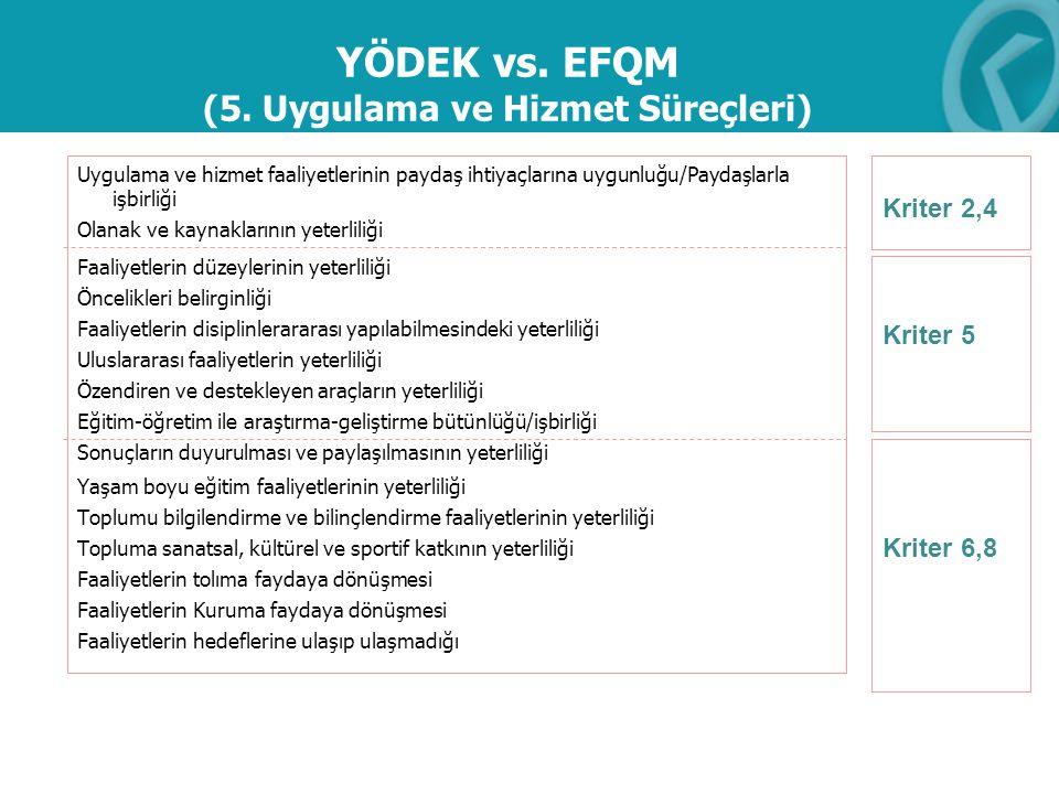 YÖDEK vs. EFQM (5. Uygulama ve Hizmet Süreçleri) Uygulama ve hizmet faaliyetlerinin paydaş ihtiyaçlarına uygunluğu/Paydaşlarla işbirliği Olanak ve kay