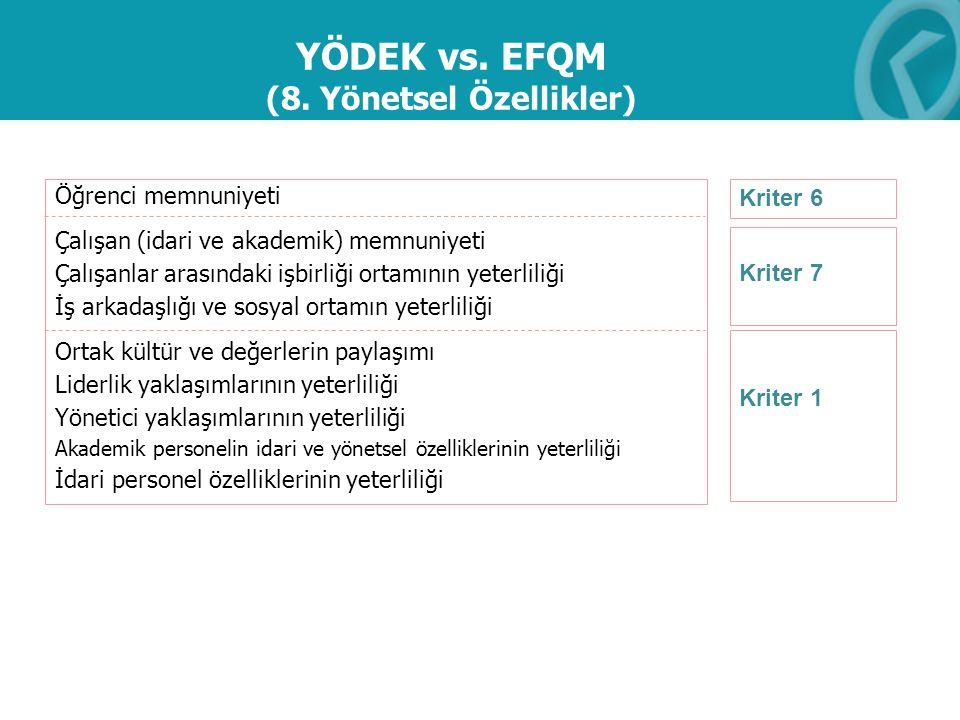 YÖDEK vs. EFQM (8. Yönetsel Özellikler) Öğrenci memnuniyeti Çalışan (idari ve akademik) memnuniyeti Çalışanlar arasındaki işbirliği ortamının yeterlil