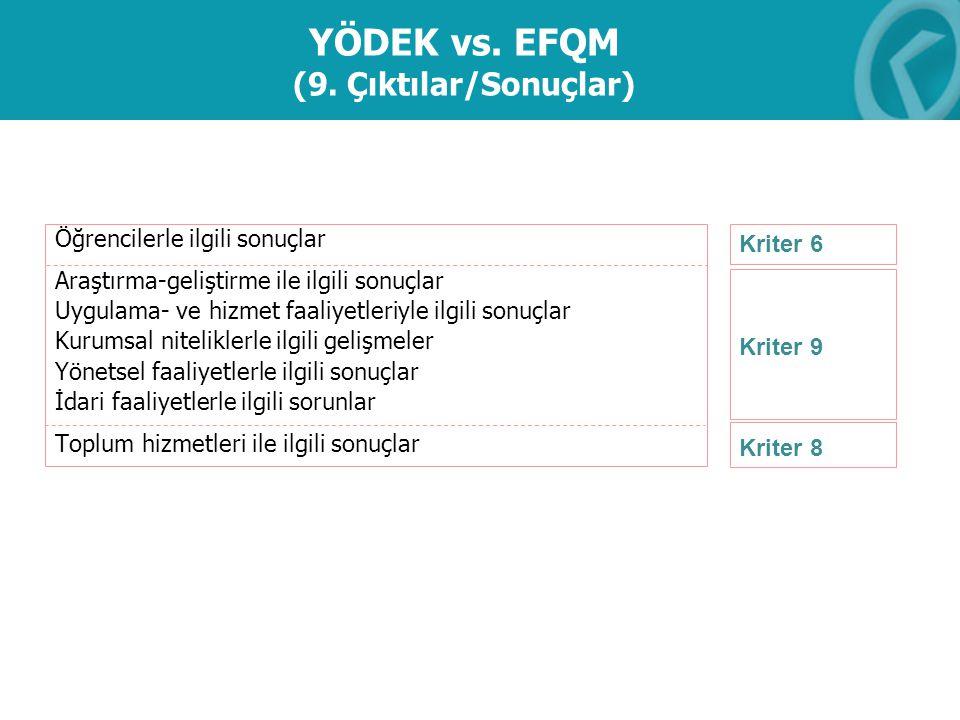 YÖDEK vs. EFQM (9. Çıktılar/Sonuçlar) Öğrencilerle ilgili sonuçlar Araştırma-geliştirme ile ilgili sonuçlar Uygulama- ve hizmet faaliyetleriyle ilgili