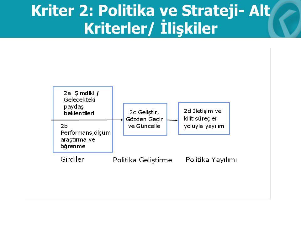 Kriter 2: Politika ve Strateji- Alt Kriterler/ İlişkiler
