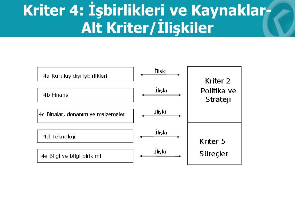 Kriter 4: İşbirlikleri ve Kaynaklar- Alt Kriter/İlişkiler