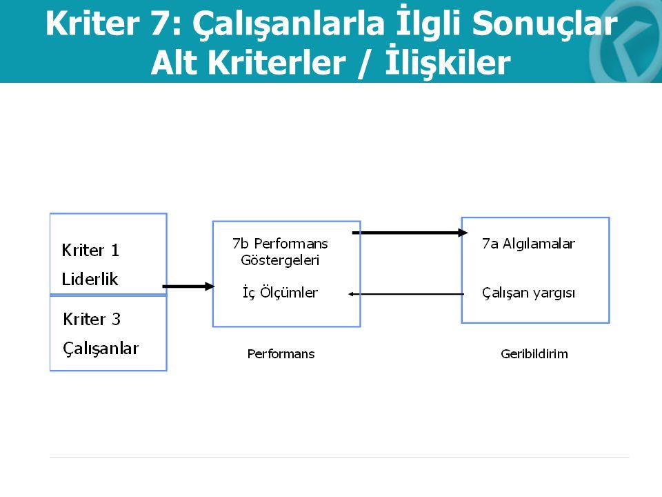 Kriter 7: Çalışanlarla İlgli Sonuçlar Alt Kriterler / İlişkiler