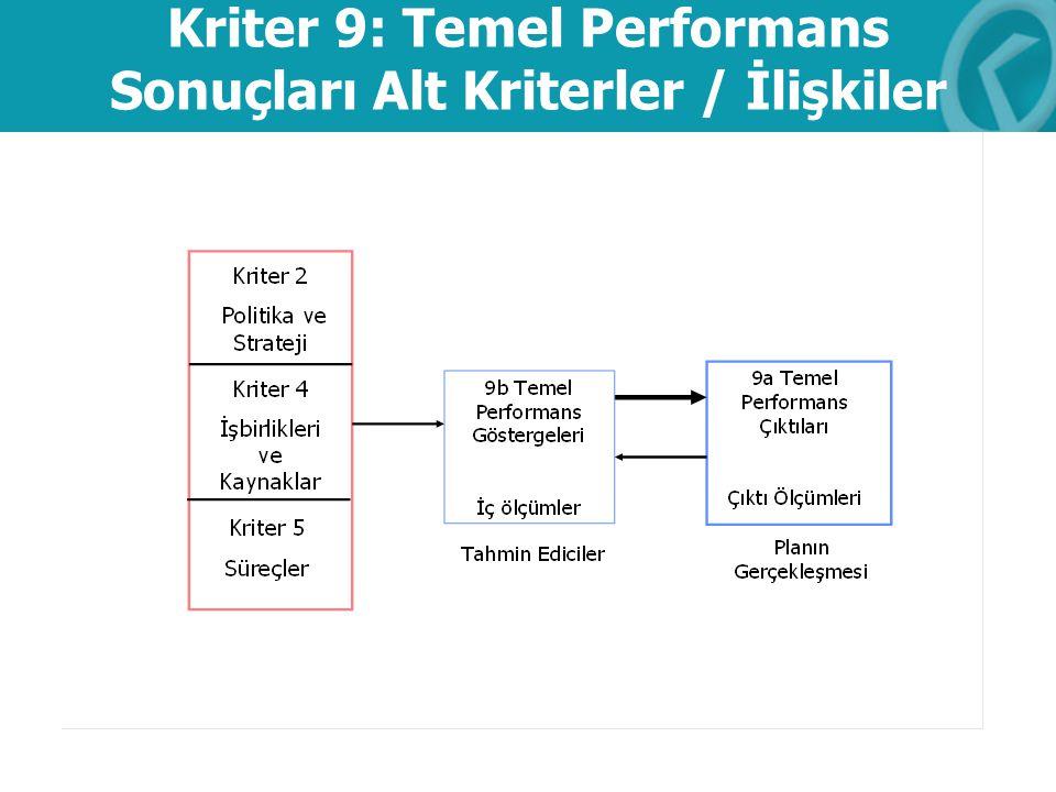 Kriter 9: Temel Performans Sonuçları Alt Kriterler / İlişkiler
