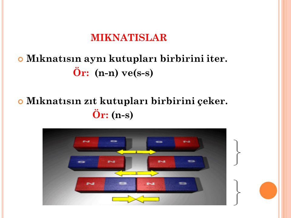 MIKNATISLAR Mıknatısın aynı kutupları birbirini iter. Ör: (n-n) ve(s-s) Mıknatısın zıt kutupları birbirini çeker. Ör: (n-s)