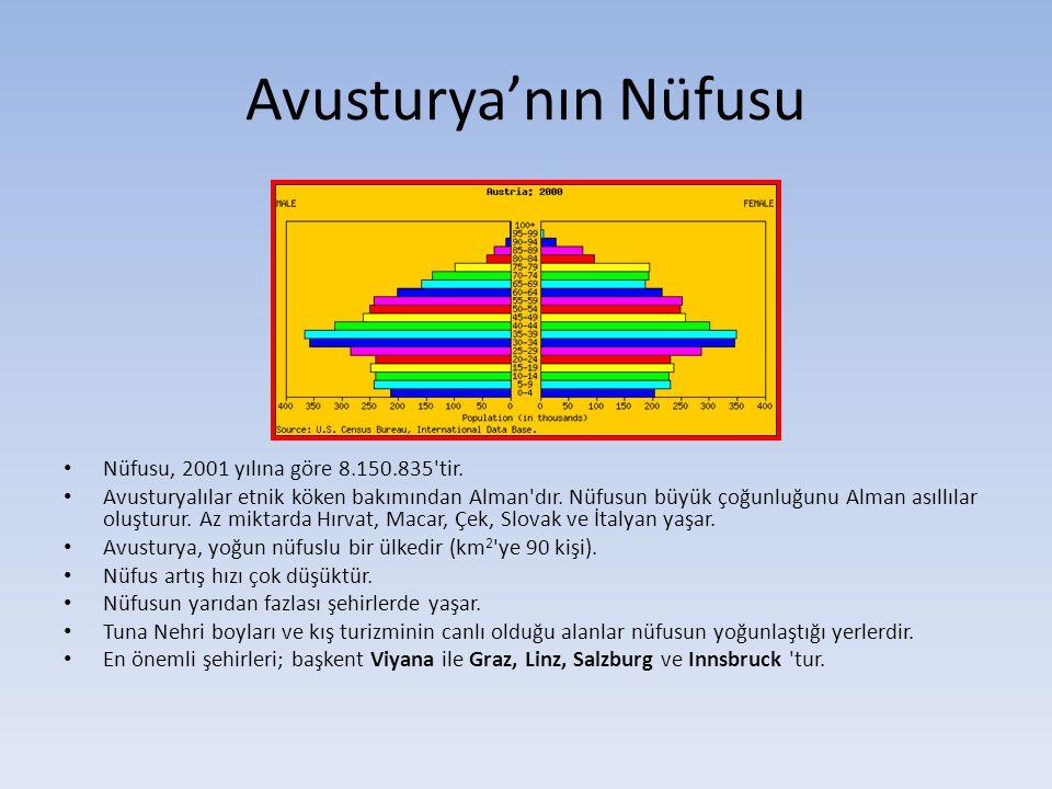 Avusturya'nın Nüfusu Nüfusu, 2001 yılına göre 8.150.835'tir. Avusturyalılar etnik köken bakımından Alman'dır. Nüfusun büyük çoğunluğunu Alman asıllıla