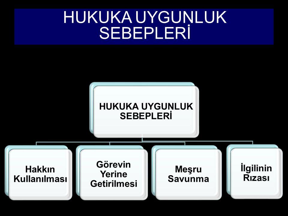 Görevin icrası TCK'nun 24/1-2 maddesinde Kanunun hükmü ve amirin emri başlığı altında düzenlenmiştir Kamu görevinin icrası bir hukuka uygunluk nedenidir.