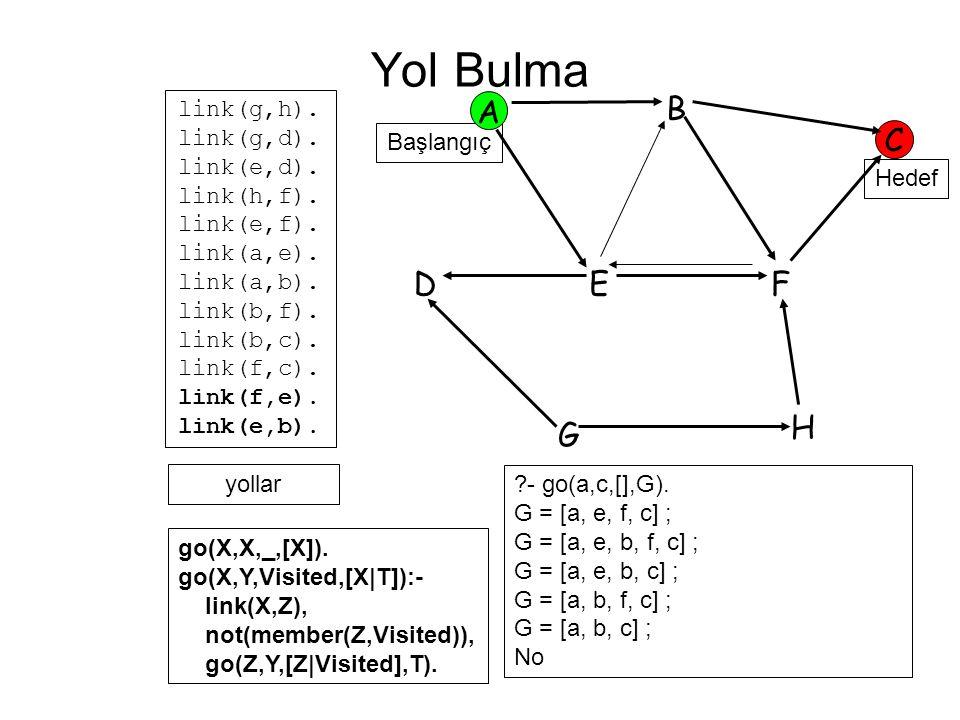 Hedef Başlangıç A B C FED G H link(g,h). link(g,d).