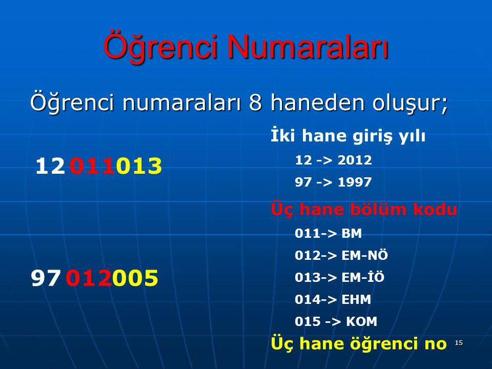 15 Öğrenci Numaraları Öğrenci numaraları 8 haneden oluşur; 12011013 97012005 İki hane giriş yılı 12 -> 2012 97 -> 1997 Üç hane bölüm kodu 011-> BM 012-> EM-NÖ 013-> EM-İÖ 014-> EHM 015 -> KOM Üç hane öğrenci no