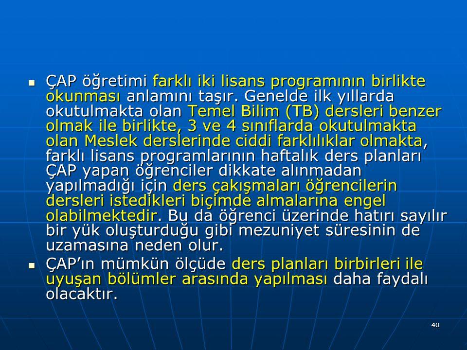 40 ÇAP öğretimi farklı iki lisans programının birlikte okunması anlamını taşır.