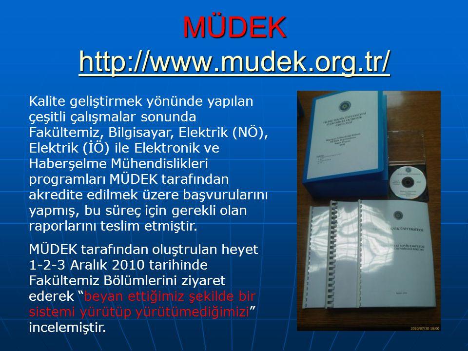 50 MÜDEK http://www.mudek.org.tr/ http://www.mudek.org.tr/ Kalite geliştirmek yönünde yapılan çeşitli çalışmalar sonunda Fakültemiz, Bilgisayar, Elektrik (NÖ), Elektrik (İÖ) ile Elektronik ve Haberşelme Mühendislikleri programları MÜDEK tarafından akredite edilmek üzere başvurularını yapmış, bu süreç için gerekli olan raporlarını teslim etmiştir.