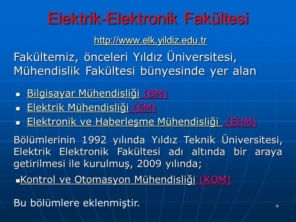 9 Elektrik-Elektronik Fakültesi http://www.elk.yildiz.edu.tr http://www.elk.yildiz.edu.tr Bilgisayar Mühendisliği (BM) Bilgisayar Mühendisliği (BM) Bilgisayar Mühendisliği Bilgisayar Mühendisliği Elektrik Mühendisliği (EM) Elektrik Mühendisliği (EM) Elektrik Mühendisliği Elektrik Mühendisliği Elektronik ve Haberleşme Mühendisliği (EHM) Elektronik ve Haberleşme Mühendisliği (EHM) Elektronik ve Haberleşme Mühendisliği Elektronik ve Haberleşme Mühendisliği Fakültemiz, önceleri Yıldız Üniversitesi, Mühendislik Fakültesi bünyesinde yer alan Bölümlerinin 1992 yılında Yıldız Teknik Üniversitesi, Elektrik Elektronik Fakültesi adı altında bir araya getirilmesi ile kurulmuş, 2009 yılında; Kontrol ve Otomasyon Mühendisliği (KOM) Kontrol ve Otomasyon Mühendisliği (KOM) Bu bölümlere eklenmiştir.
