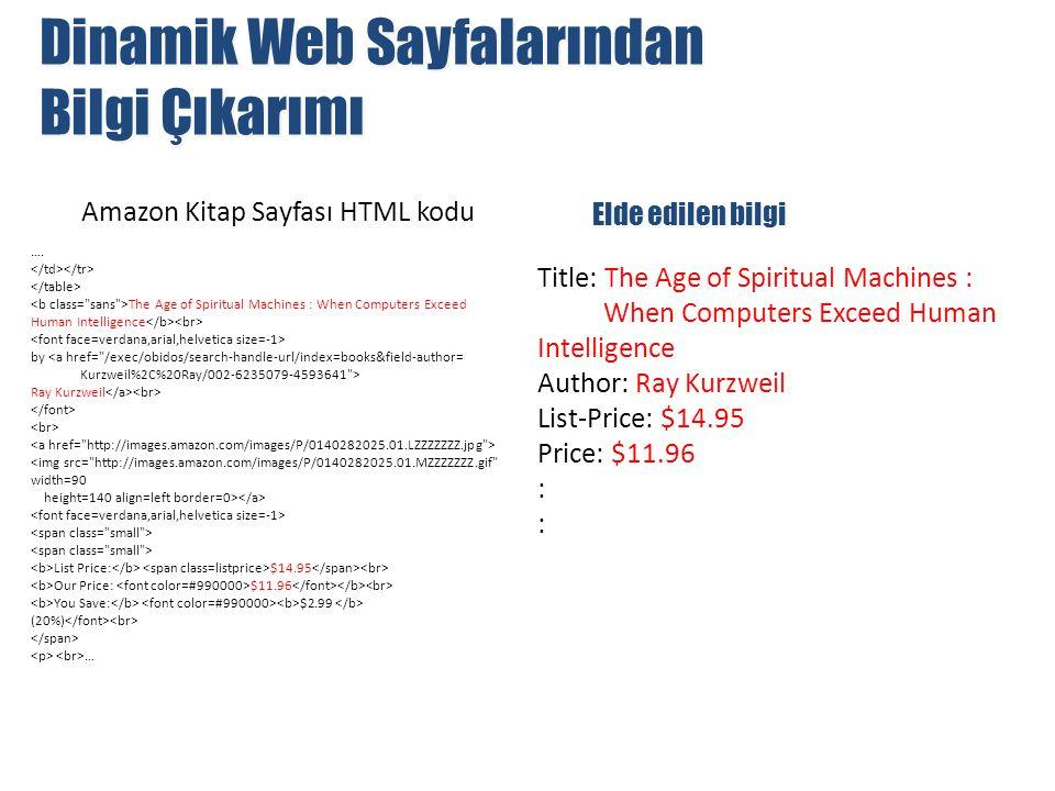 Amazon Kitap Sayfası HTML kodu ….