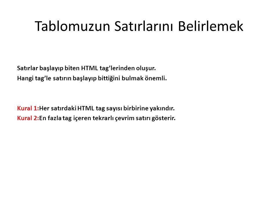 Tablomuzun Satırlarını Belirlemek Satırlar başlayıp biten HTML tag'lerinden oluşur.