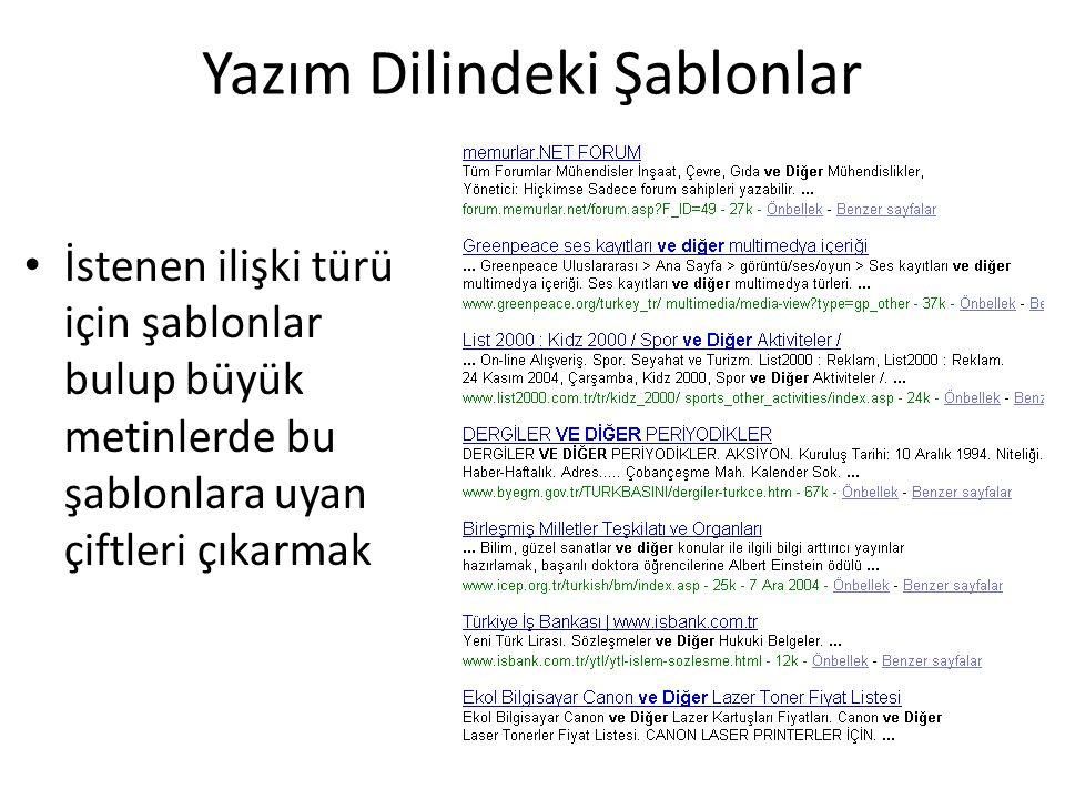 Türkçe için bir Şablon Eşleme Denemesi Bütün X'ler Y'dir İlişkisine uyan ikililerin otomatik olarak bulunması ADIMLAR – Şablonların bulunması – Şablonlara uygun ikililerin bulunması – İkililerin eklerine ayrılması – Verilerden örnekler – Sınıflandırma Metodu – Sınıflandırma Sonuçları