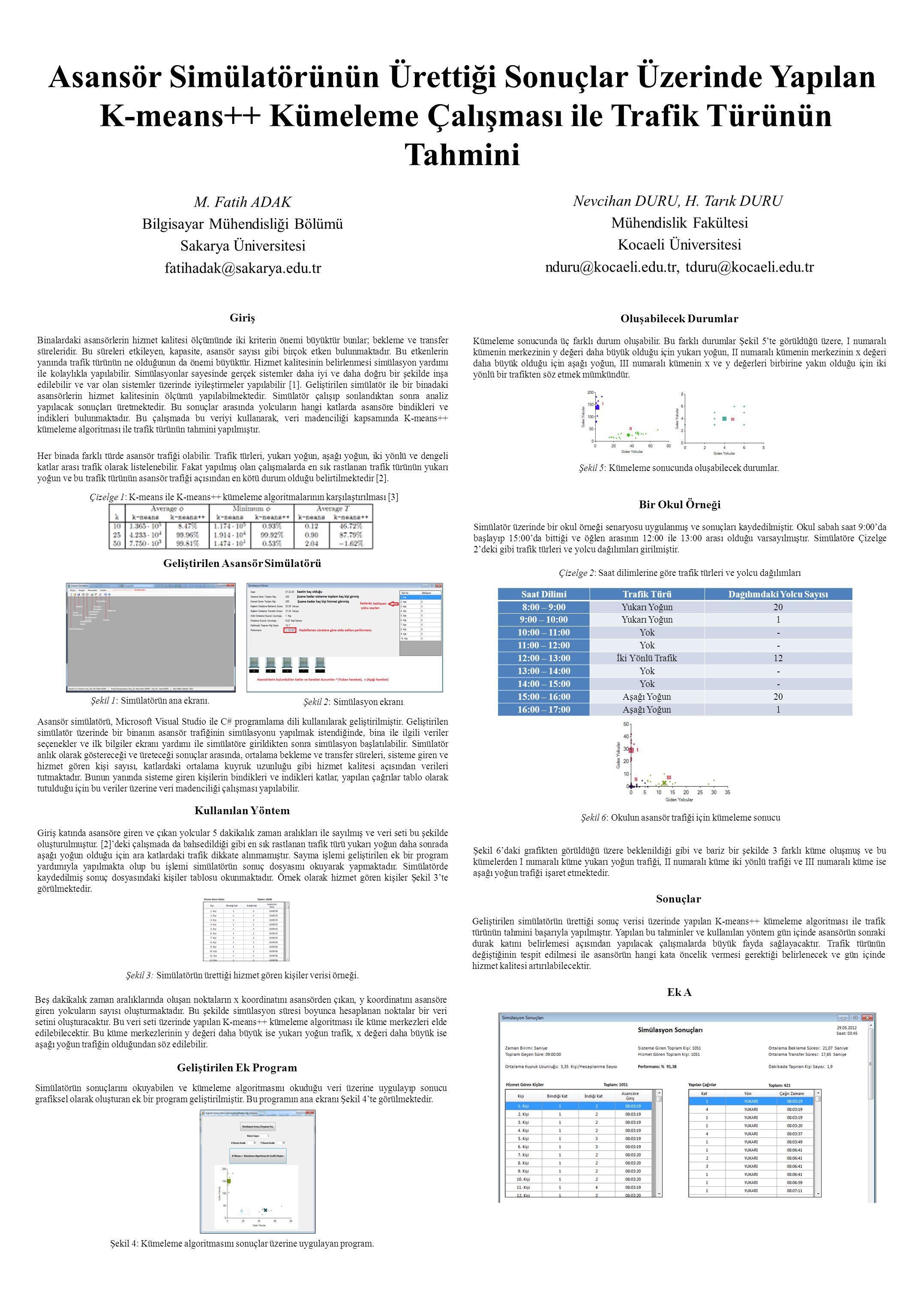Asansör Simülatörünün Ürettiği Sonuçlar Üzerinde Yapılan K-means++ Kümeleme Çalışması ile Trafik Türünün Tahmini M. Fatih ADAK Bilgisayar Mühendisliği