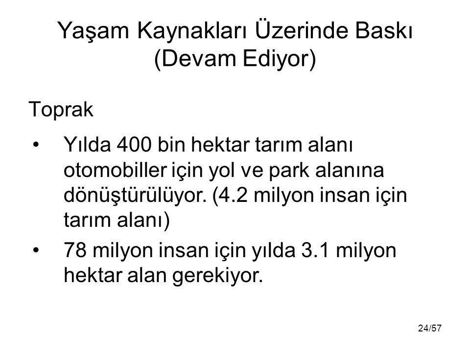 24/57 Yaşam Kaynakları Üzerinde Baskı (Devam Ediyor) Toprak Yılda 400 bin hektar tarım alanı otomobiller için yol ve park alanına dönüştürülüyor. (4.2