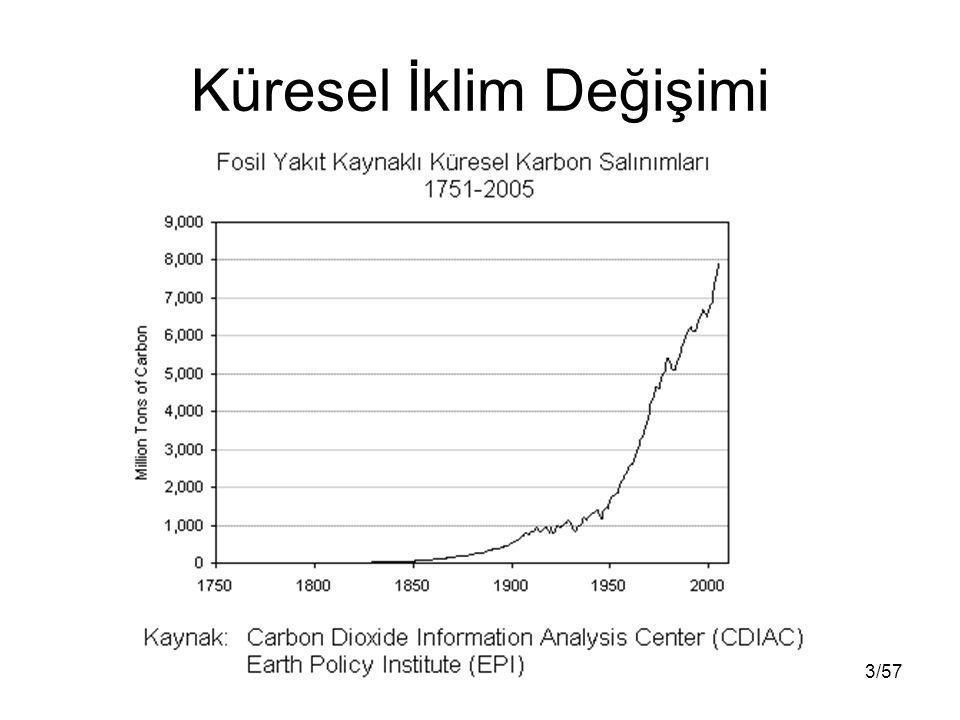 3/57 Küresel İklim Değişimi
