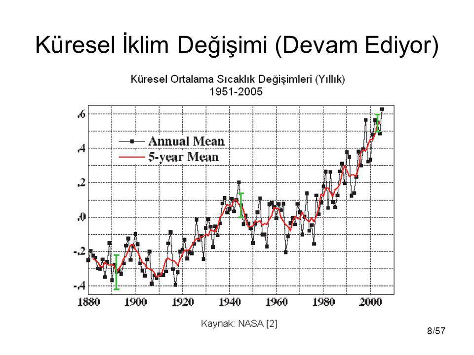 8/57 Küresel İklim Değişimi (Devam Ediyor)