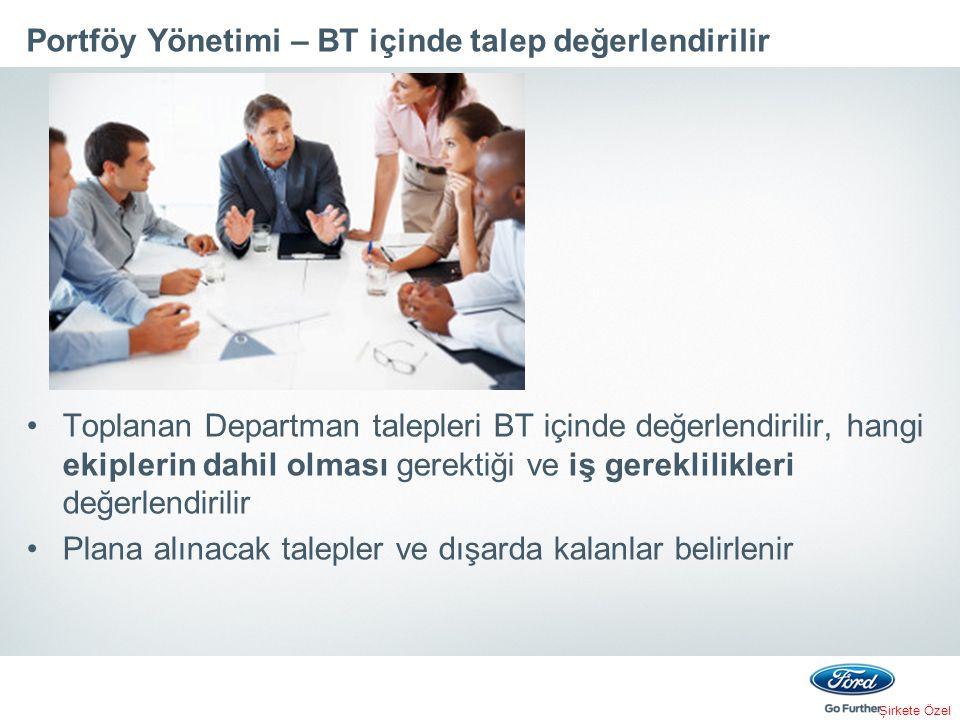 Şirkete Özel Portföy Yönetimi – BT içinde talep değerlendirilir Toplanan Departman talepleri BT içinde değerlendirilir, hangi ekiplerin dahil olması gerektiği ve iş gereklilikleri değerlendirilir Plana alınacak talepler ve dışarda kalanlar belirlenir
