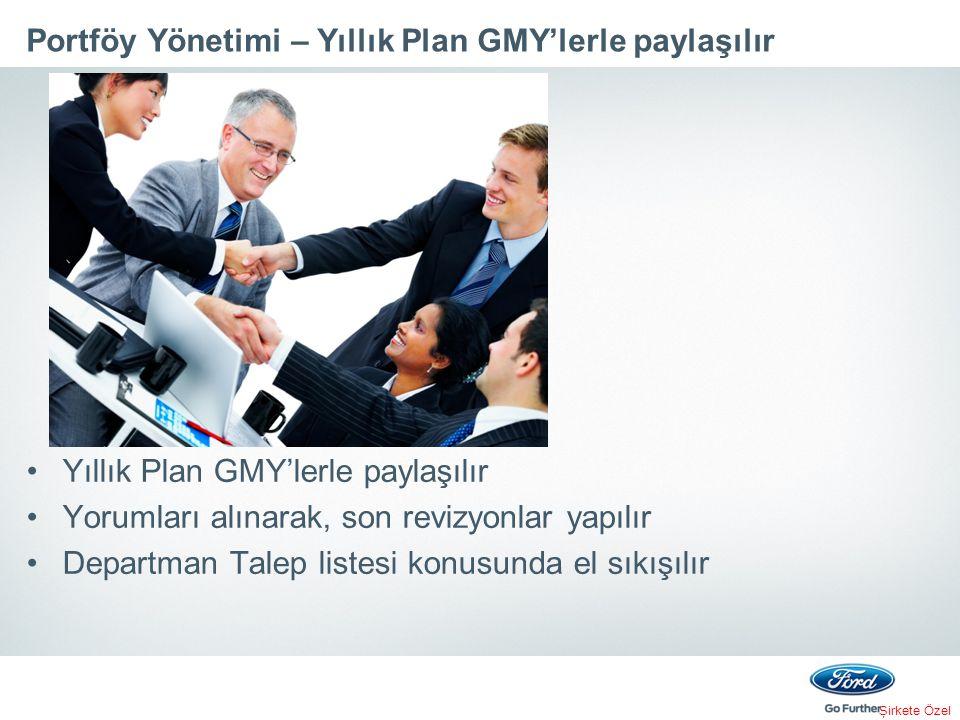 Şirkete Özel Portföy Yönetimi – Yıllık Plan GMY'lerle paylaşılır Yıllık Plan GMY'lerle paylaşılır Yorumları alınarak, son revizyonlar yapılır Departman Talep listesi konusunda el sıkışılır
