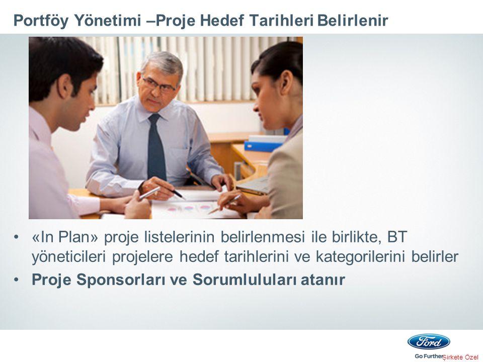Şirkete Özel Portföy Yönetimi –Proje Hedef Tarihleri Belirlenir «In Plan» proje listelerinin belirlenmesi ile birlikte, BT yöneticileri projelere hedef tarihlerini ve kategorilerini belirler Proje Sponsorları ve Sorumluluları atanır