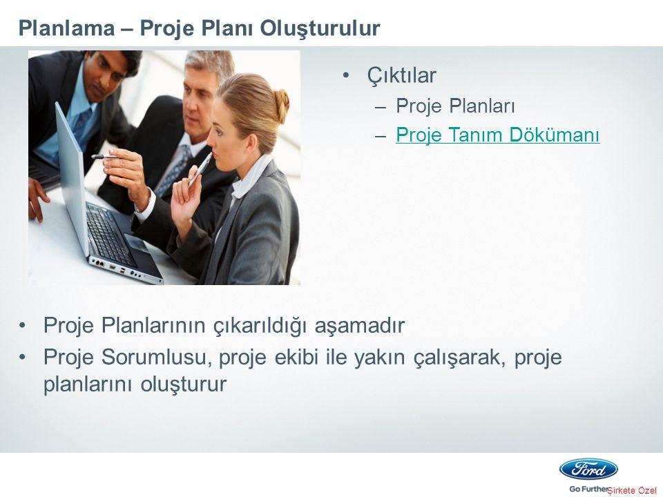 Şirkete Özel Planlama – Proje Planı Oluşturulur Proje Planlarının çıkarıldığı aşamadır Proje Sorumlusu, proje ekibi ile yakın çalışarak, proje planlarını oluşturur Çıktılar –Proje Planları –Proje Tanım DökümanıProje Tanım Dökümanı